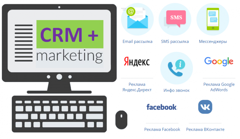 CRM и маркетинг